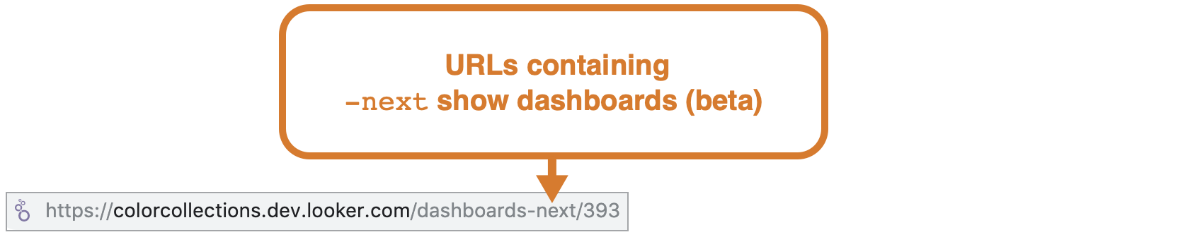 new-dashboards-next-url-624.png
