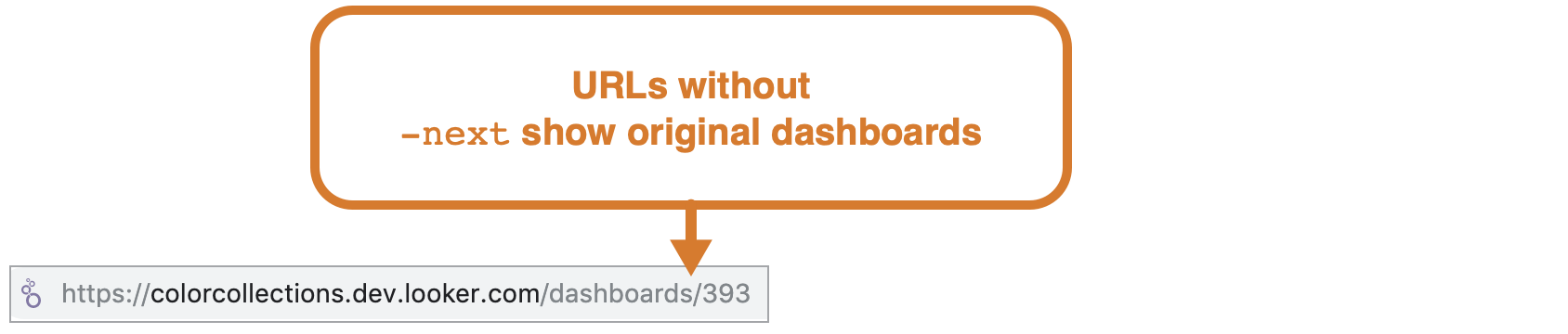 new-dashboards-old-url-624.png